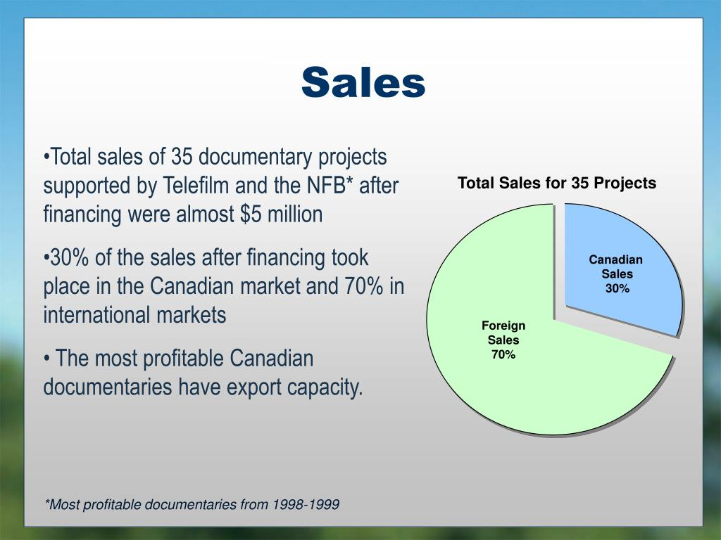 Total sales of 35 documentary projects supported by Telefilm and the NFB* after financing were almost $5 million