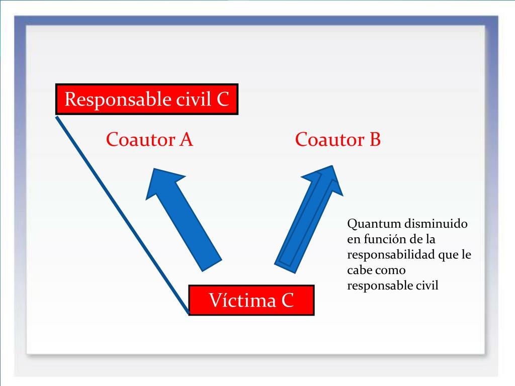 Responsable civil C