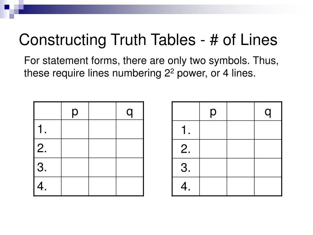 Constructing Truth Tables - # of Lines