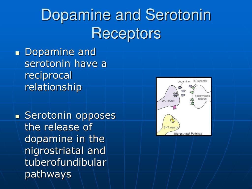 PPT - Anti-psychotics PowerPoint Presentation - ID:739576