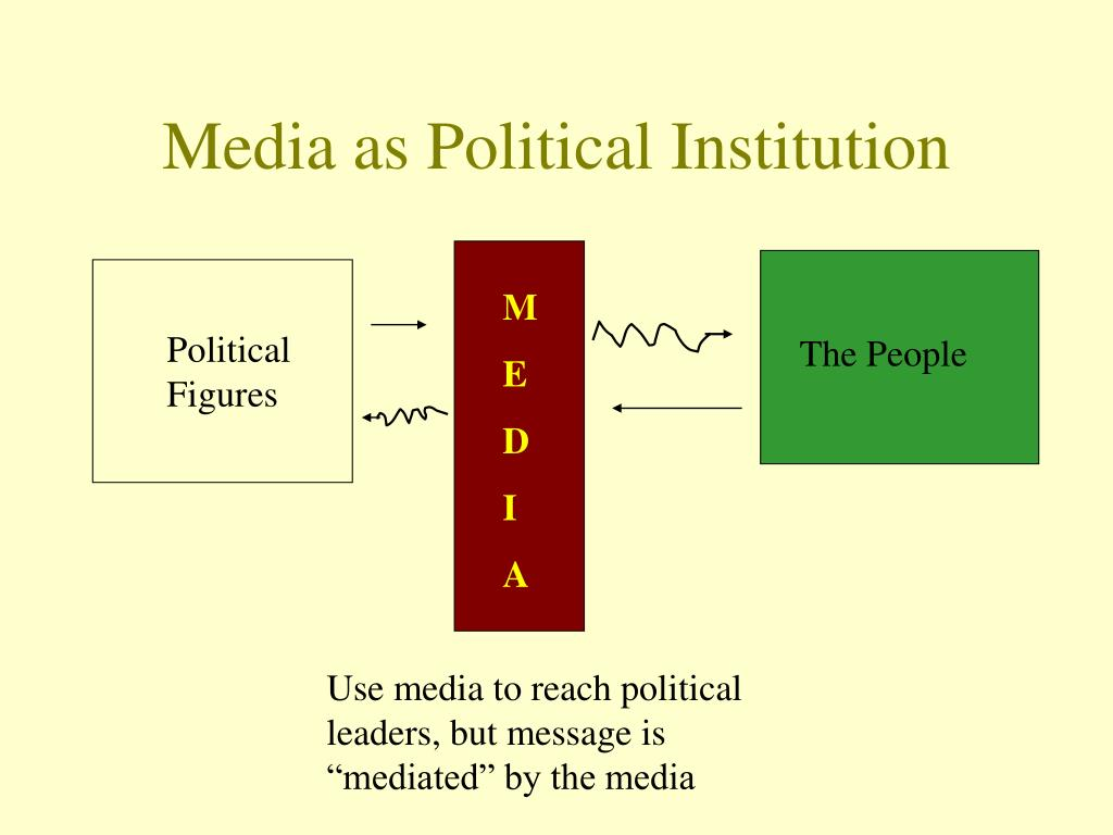 Media as Political Institution
