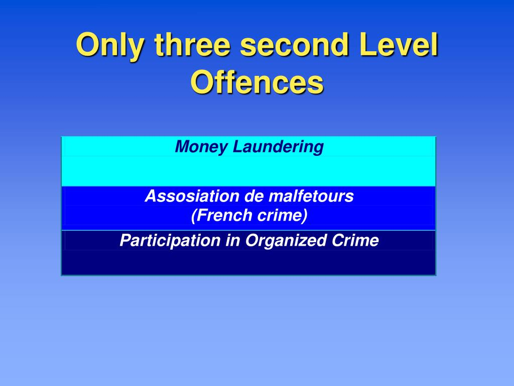 Only three second Level Offences