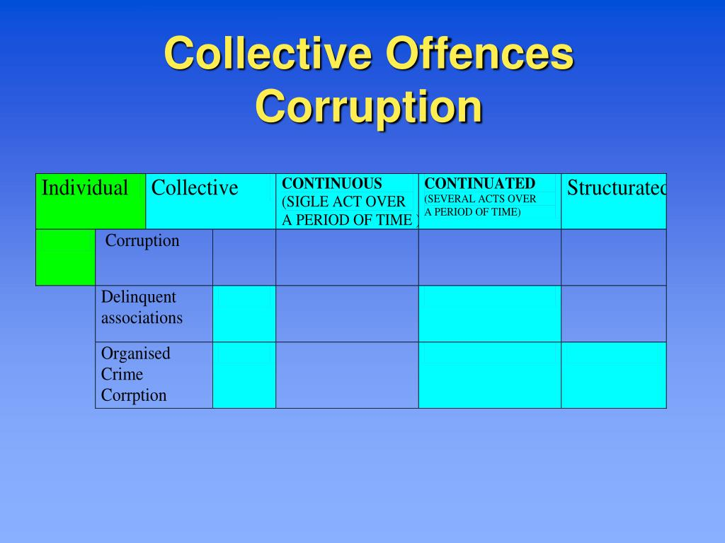Collective Offences