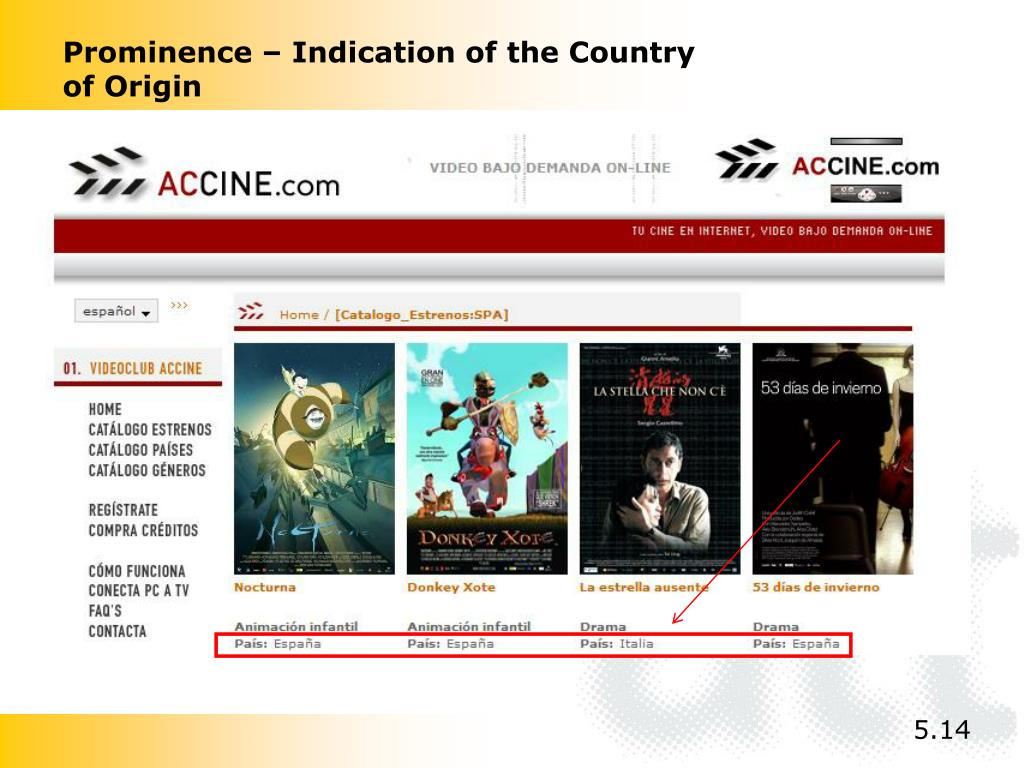 Prominence – Indication of the Country
