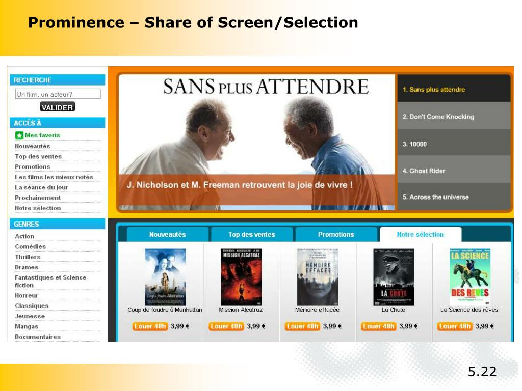 Prominence – Share of Screen/Selection