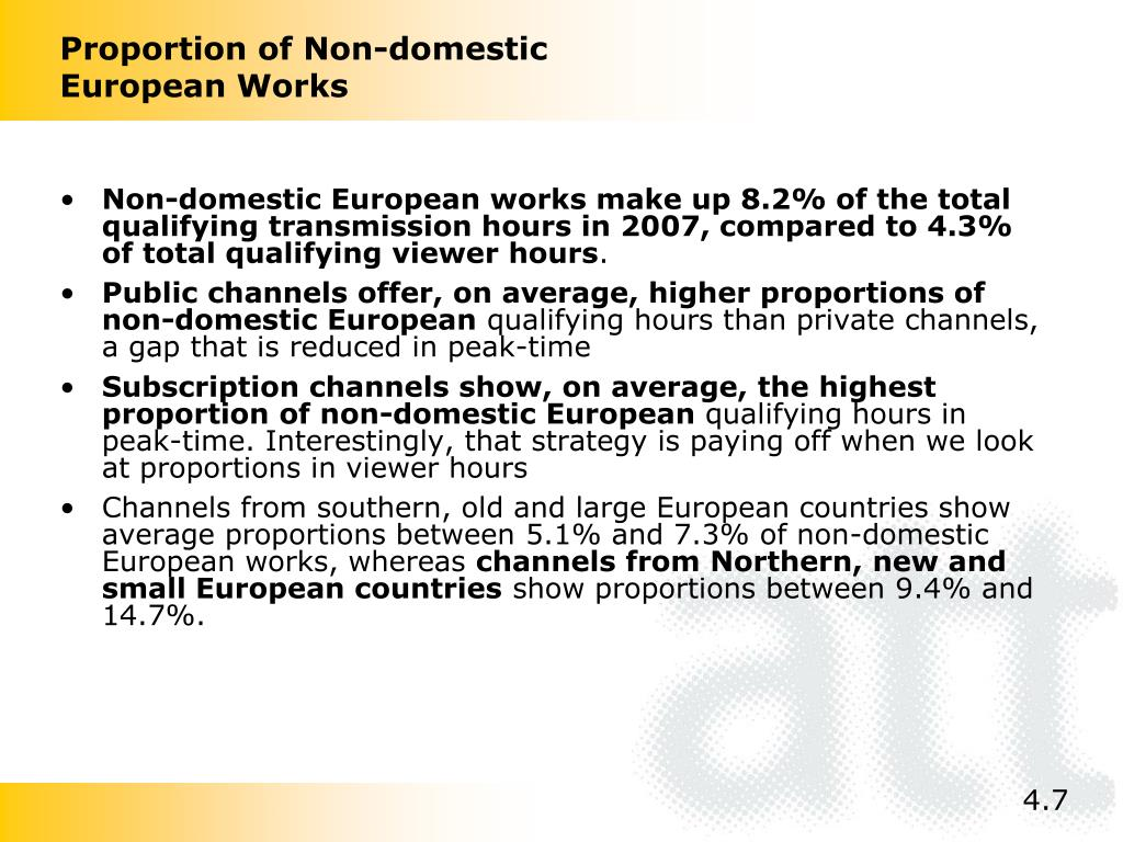 Non-domestic European works make up 8.2% of the total qualifying transmission hours in 2007, compared to 4.3% of total qualifying viewer hours