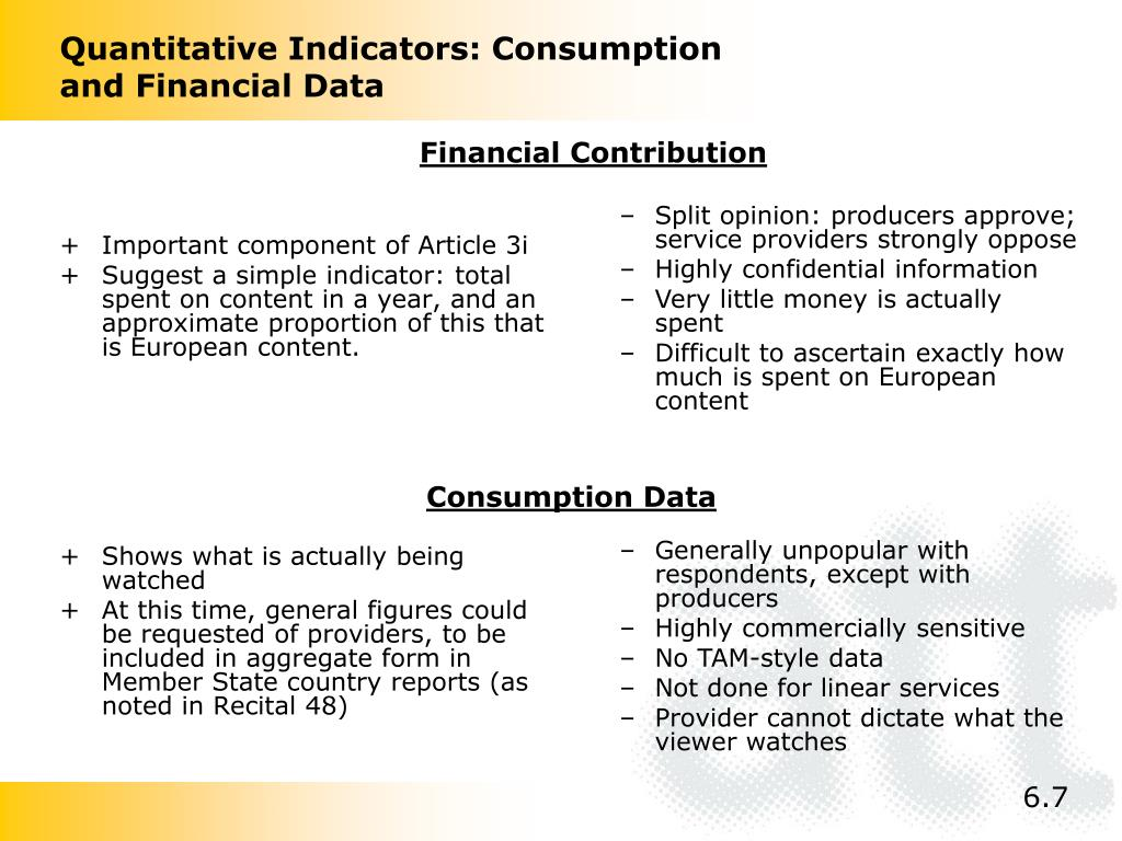 Quantitative Indicators: Consumption
