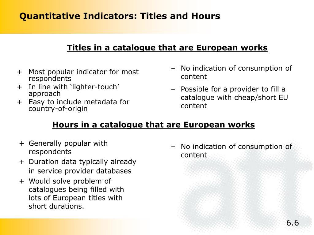 Quantitative Indicators: Titles and Hours