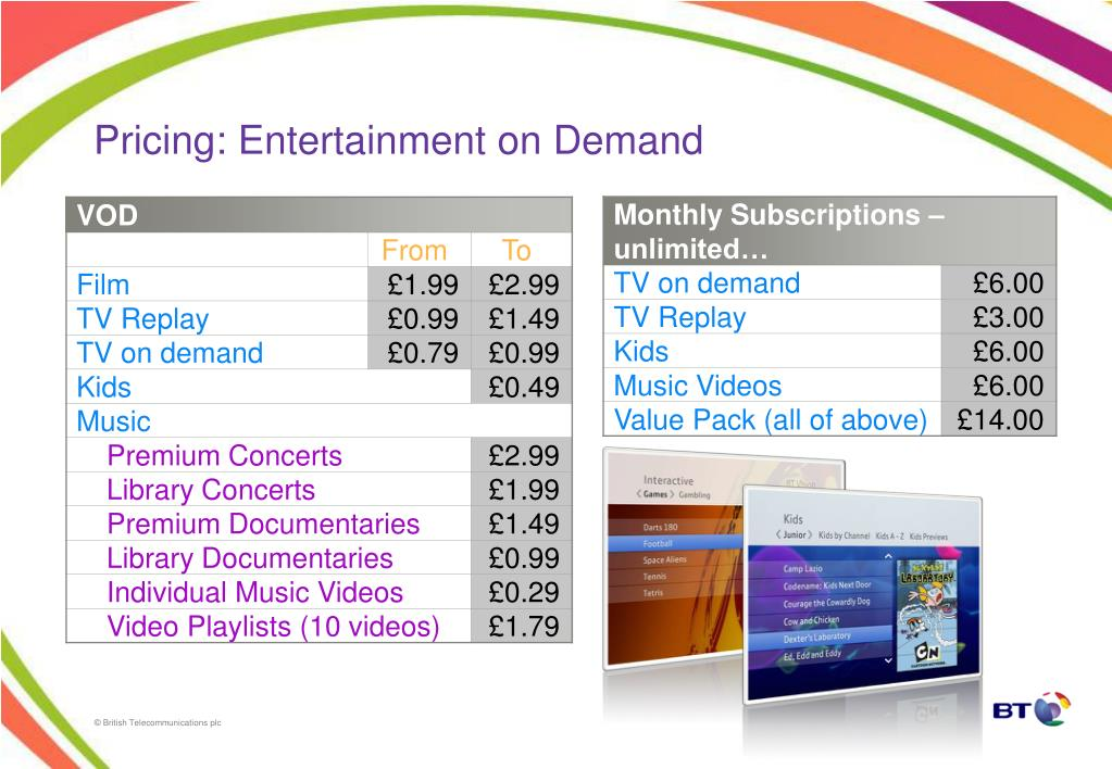 Pricing: Entertainment on Demand