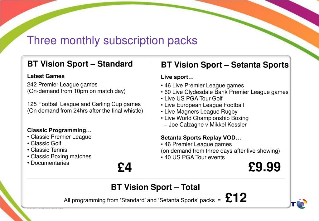 Three monthly subscription packs
