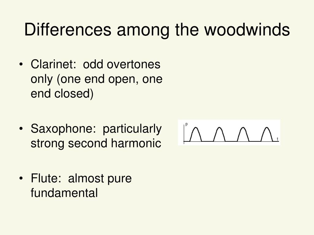 Differences among the woodwinds