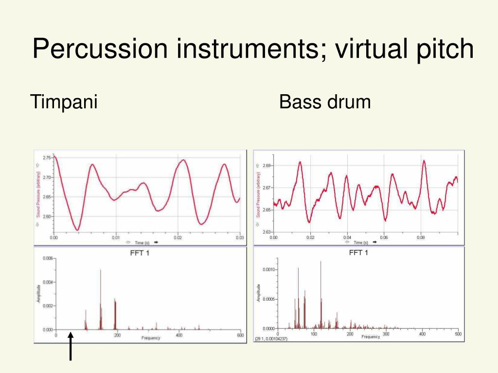 Percussion instruments; virtual pitch