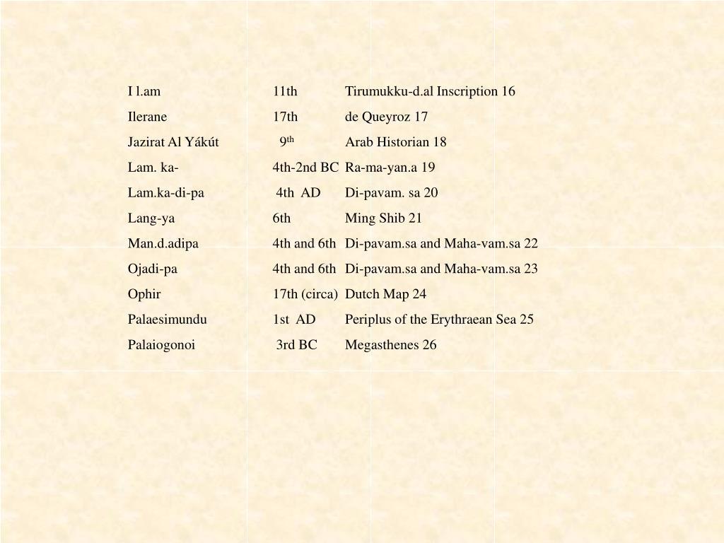 I l.am11thTirumukku-d.al Inscription 16