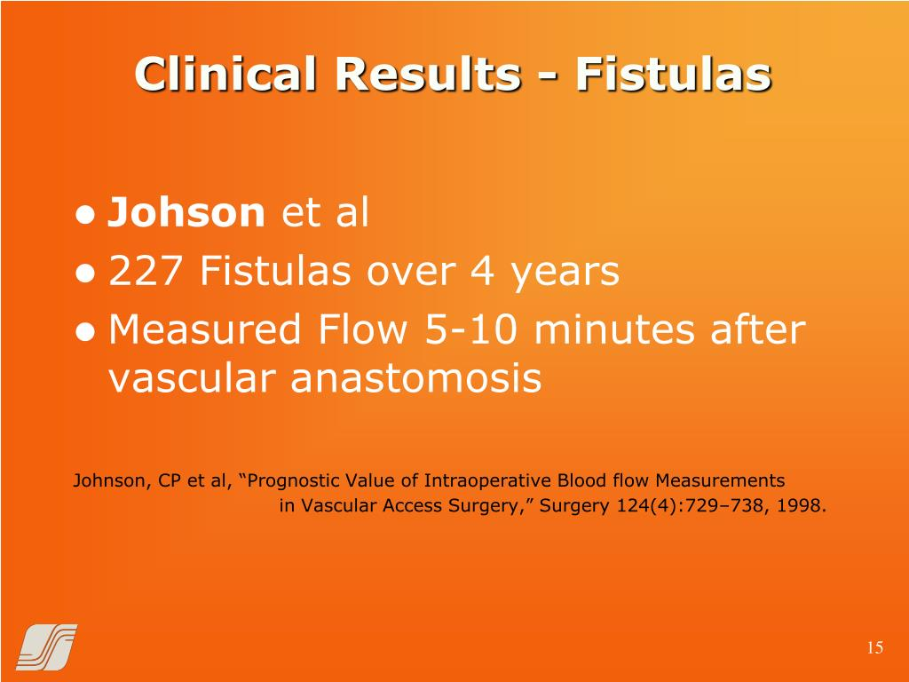Clinical Results - Fistulas
