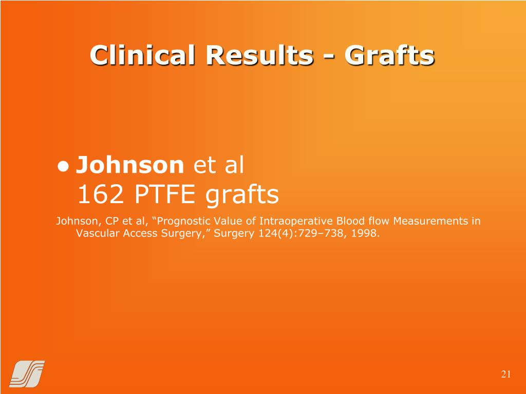 Clinical Results - Grafts