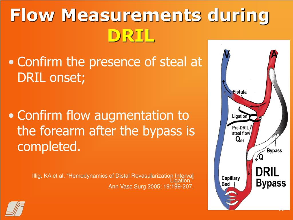 Flow Measurements during