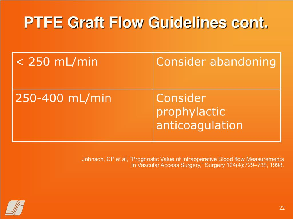 PTFE Graft Flow Guidelines cont.