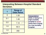 interpreting between hospital standard deviation