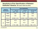 sensitivity to prior specification of between institution variance ma isolated cabg data 2002