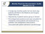monthly physician documentation audits months 3 to 12