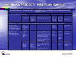 mombasa project m e plan sample