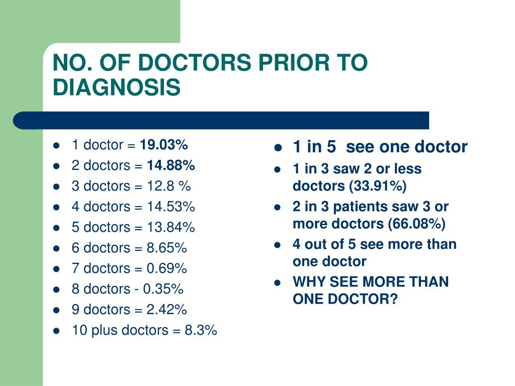 1 doctor =