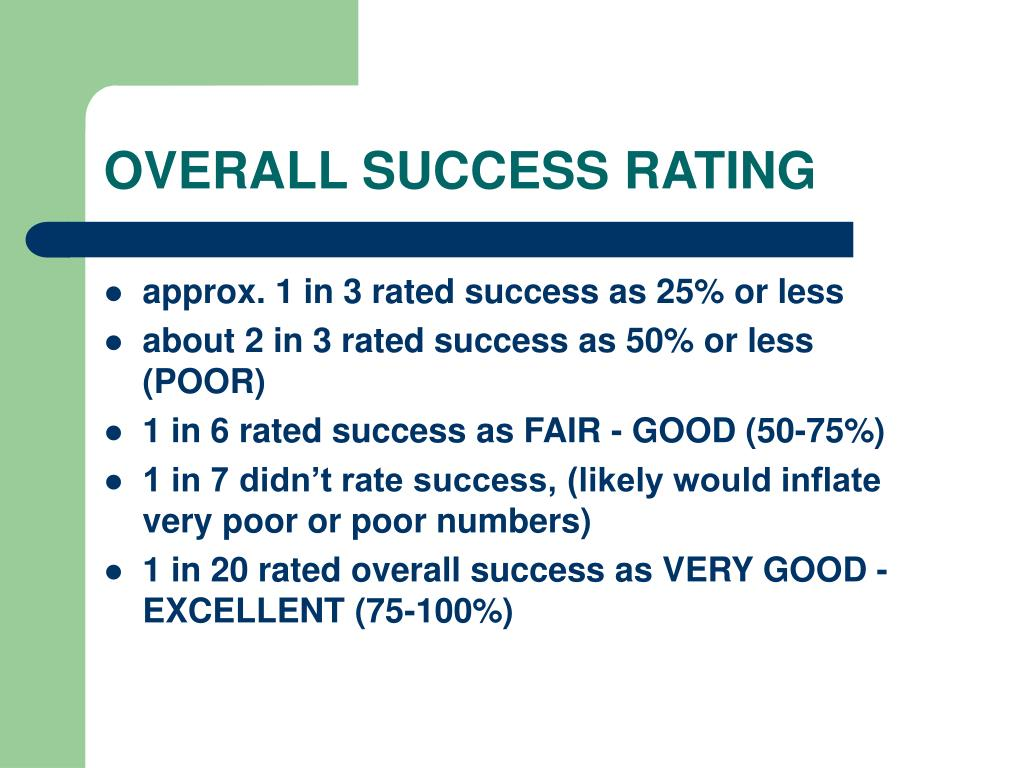 OVERALL SUCCESS RATING