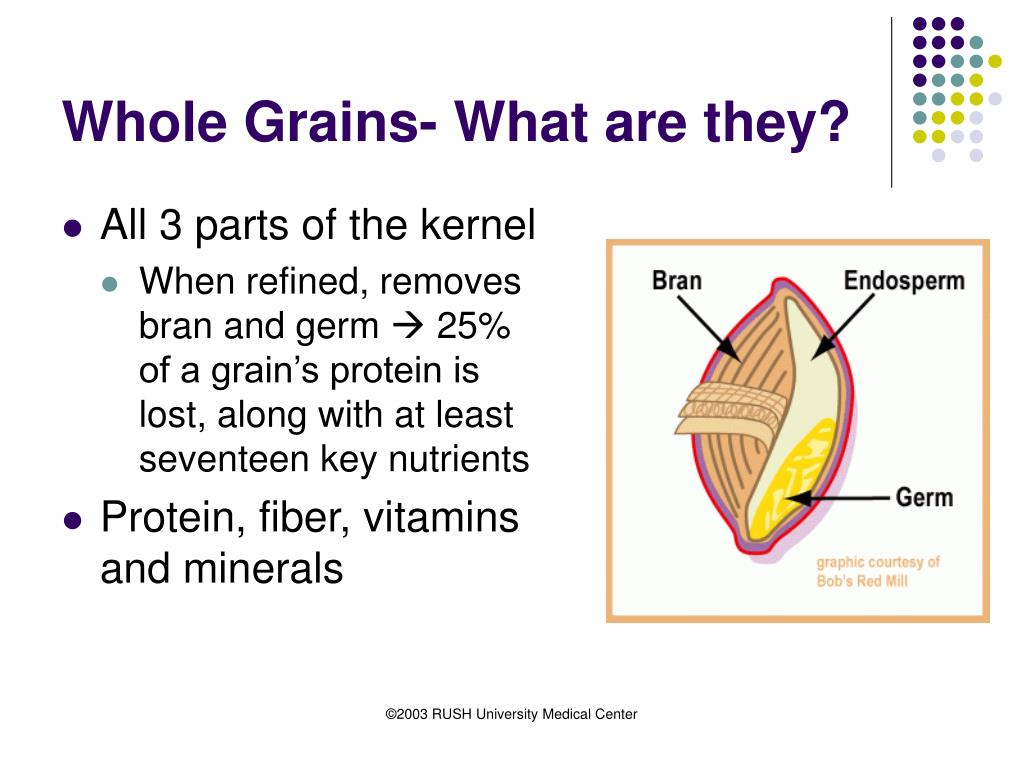 Whole Grains- What are they?