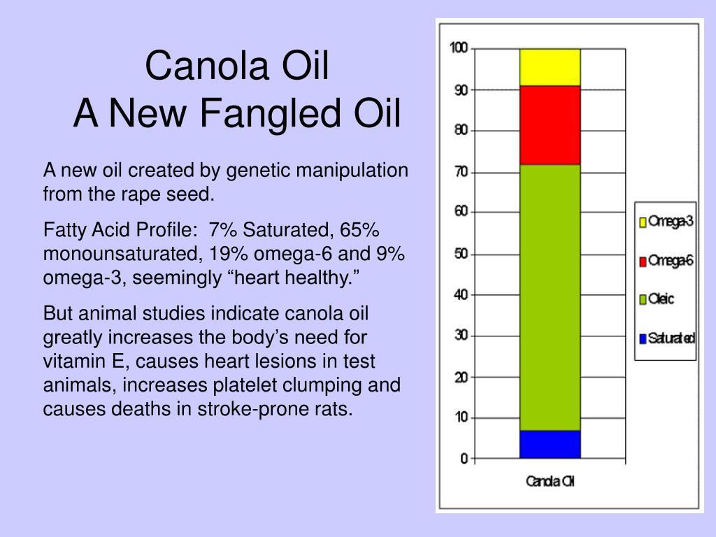 Canola Oil