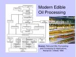 modern edible oil processing