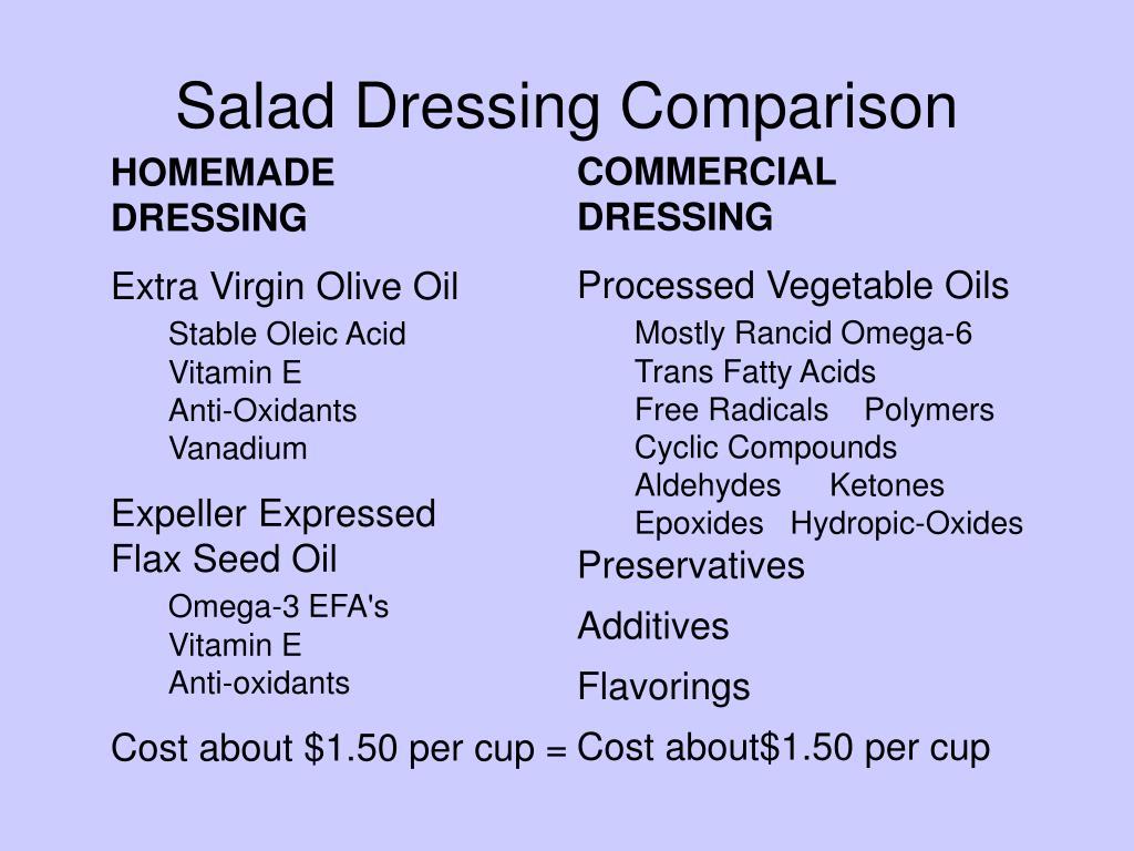 Salad Dressing Comparison