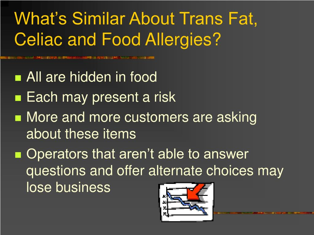What's Similar About Trans Fat,