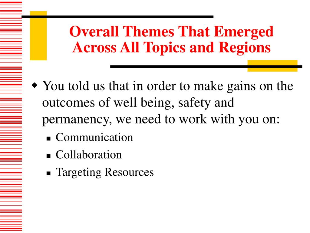 Overall Themes That Emerged Across All Topics and Regions