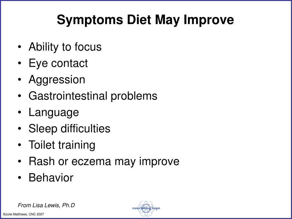 Symptoms Diet May Improve