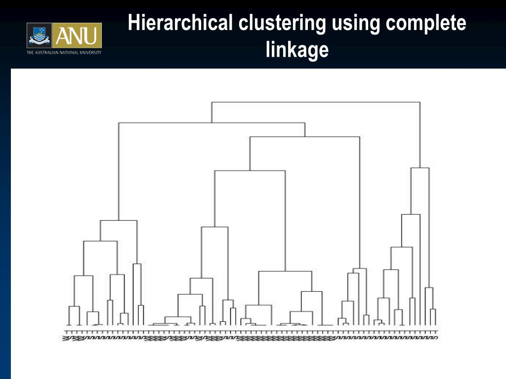 applying the techniques of agglomerative hierarchical clustering and principal component analysis to Unsupervised learning: hierarchical agglomerative clustering: ward principal component analysis (pca.
