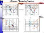 k means clustering method