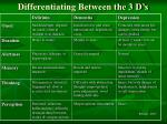 differentiating between the 3 d s