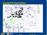 kgraph presentation
