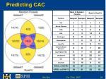 predicting cac23