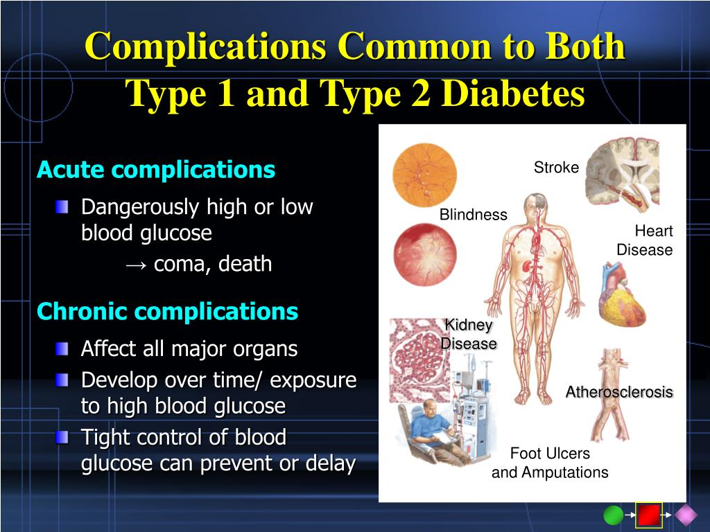 Complications Common to Both Type 1 and Type 2 Diabetes