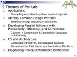 5 themes of par lab