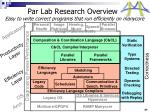 par lab research overview31