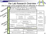 par lab research overview45