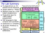 par lab summary