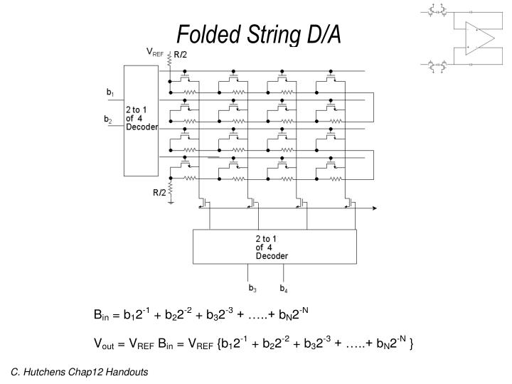 Folded String D/A