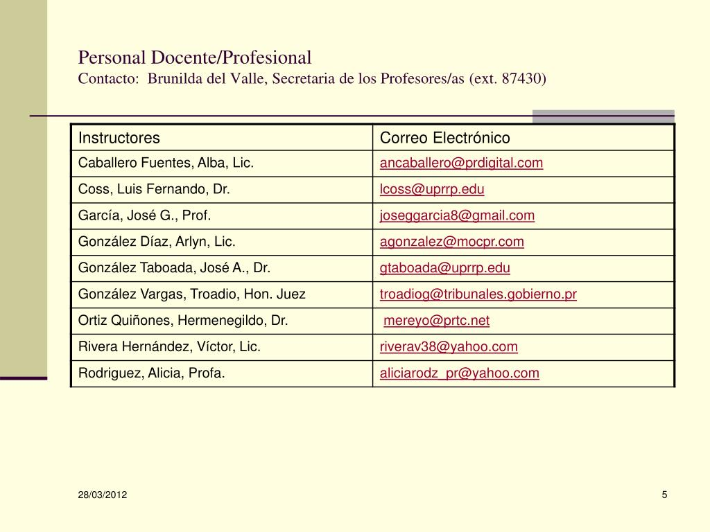 Personal Docente/Profesional