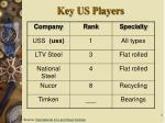 key us players