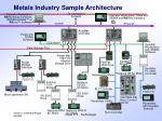 metals industry sample architecture5