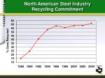 north american steel industry recycling commitment