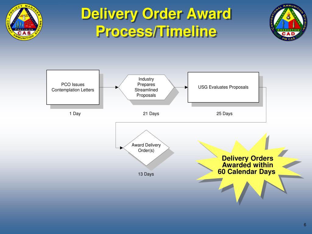 Delivery Order Award Process/Timeline